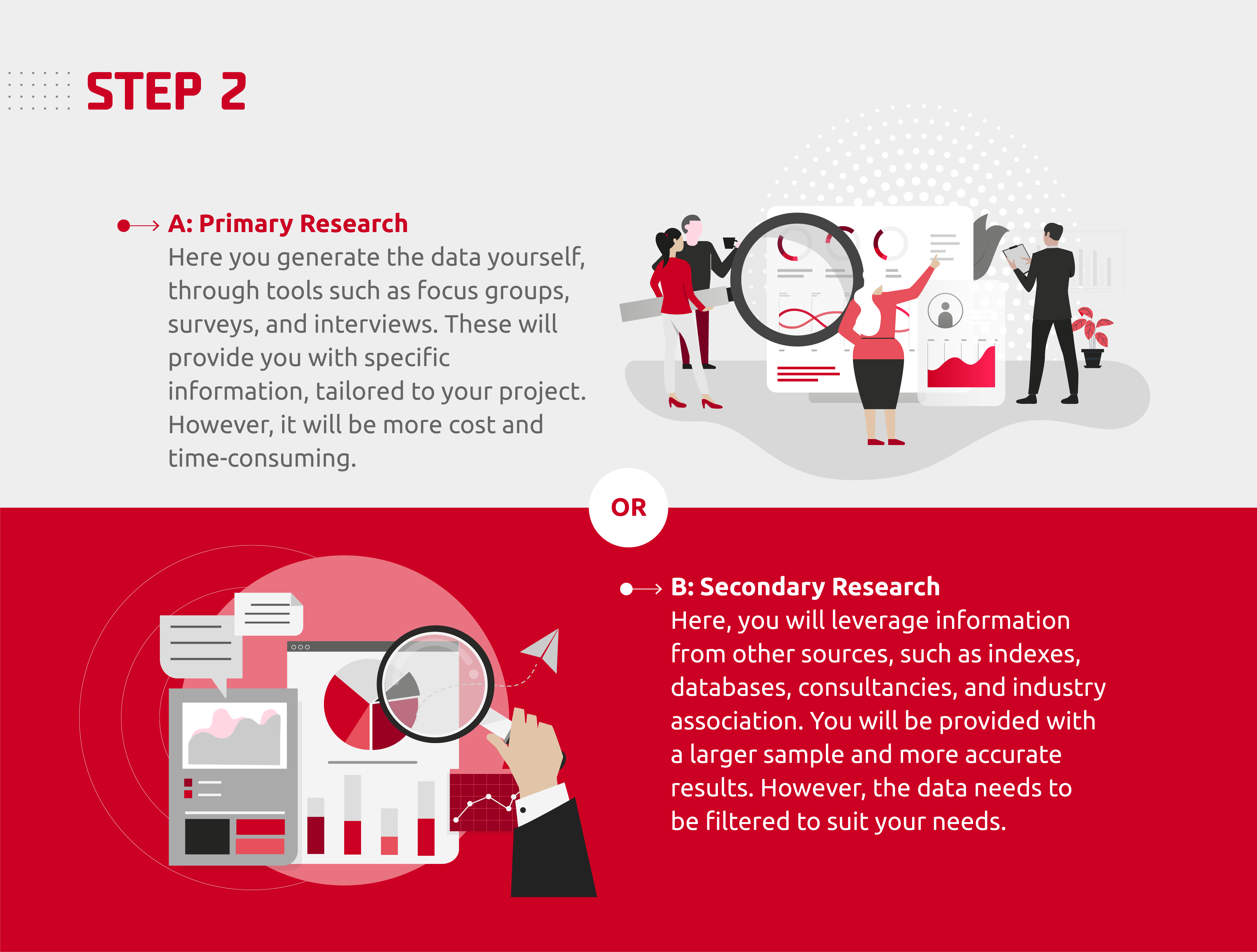 Make Your Market Research Matter Step 2