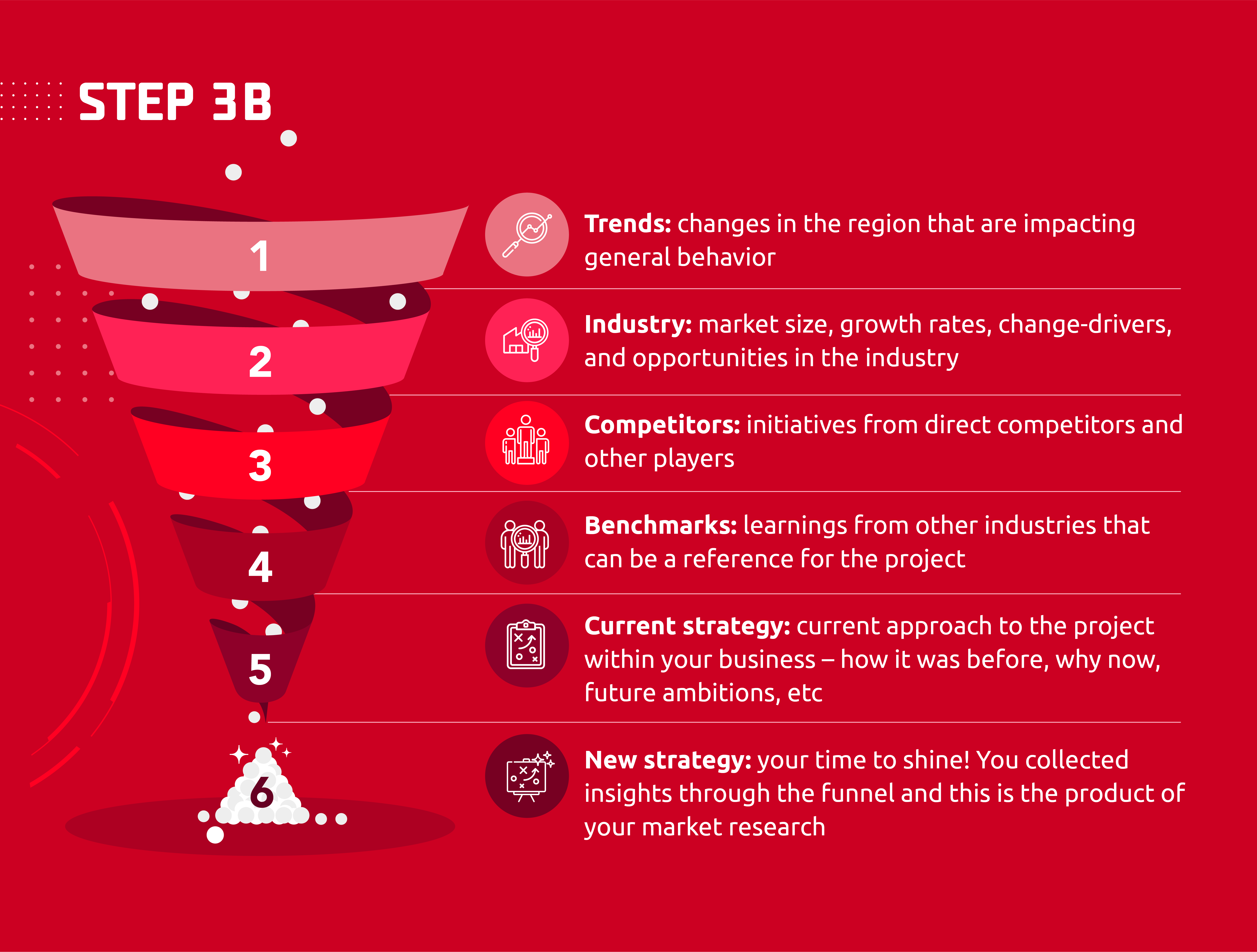 Make Your Market Research Matter step3b